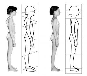 Modell vor und nach Rolfing Behandlung. Rolfing Praxis Annette Martiny, Hamburg